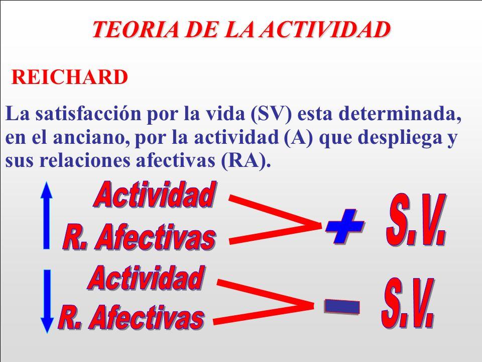 TEORIA DE LA ACTIVIDAD REICHARD La satisfacción por la vida (SV) esta determinada, en el anciano, por la actividad (A) que despliega y sus relaciones