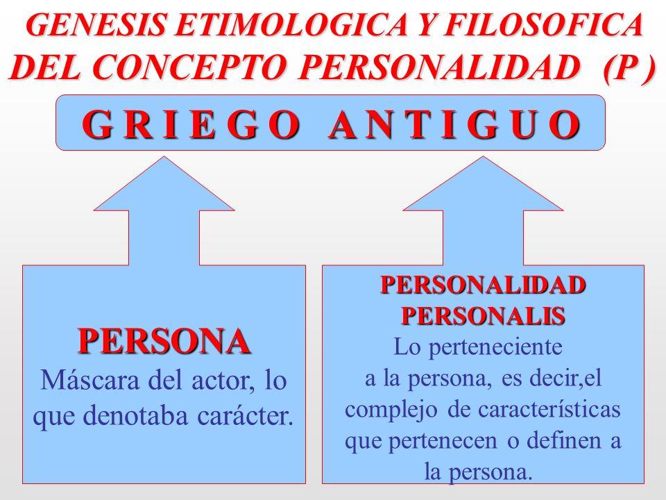 GENESIS ETIMOLOGICA Y FILOSOFICA DEL CONCEPTO PERSONALIDAD (P ) G R I E G O A N T I G U O PERSONA Máscara del actor, lo que denotaba carácter.PERSONAL