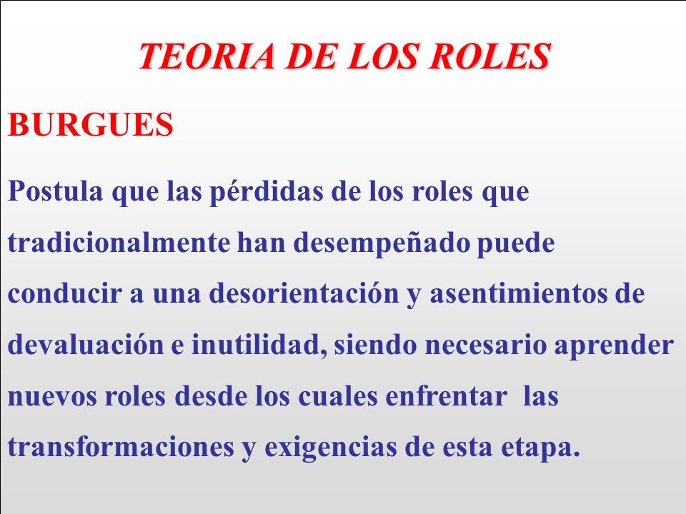 TEORIA DE LOS ROLES BURGUES Postula que las pérdidas de los roles que tradicionalmente han desempeñado puede conducir a una desorientación y asentimie