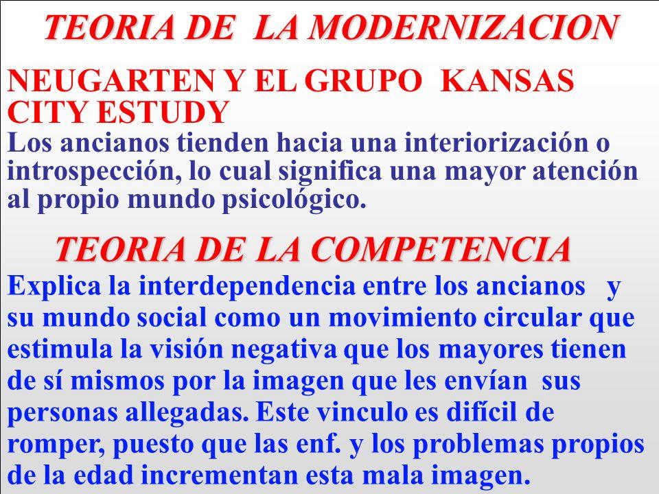 TEORIA DE LA MODERNIZACION NEUGARTEN Y EL GRUPO KANSAS CITY ESTUDY Los ancianos tienden hacia una interiorización o introspección, lo cual significa u