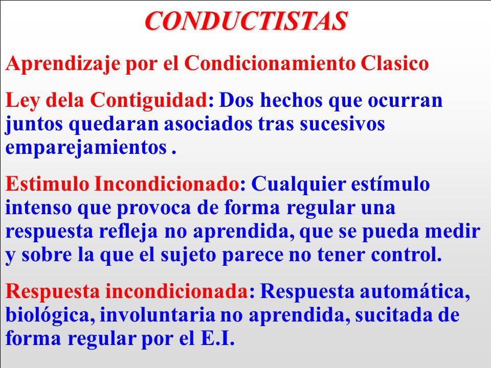 CONDUCTISTAS Aprendizaje por el Condicionamiento Clasico Ley dela Contiguidad: Dos hechos que ocurran juntos quedaran asociados tras sucesivos emparej