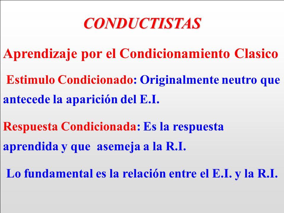 CONDUCTISTAS Aprendizaje por el Condicionamiento Clasico Estimulo Condicionado: Originalmente neutro que antecede la aparición del E.I. Respuesta Cond