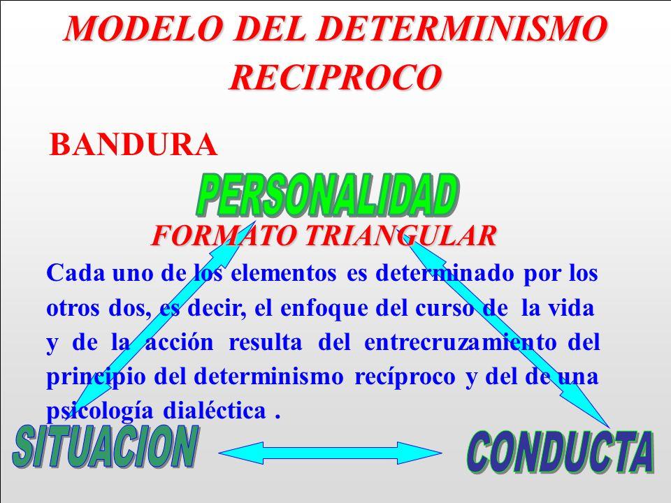 MODELO DEL DETERMINISMO RECIPROCO BANDURA FORMATO TRIANGULAR FORMATO TRIANGULAR Cada uno de los elementos es determinado por los otros dos, es decir,
