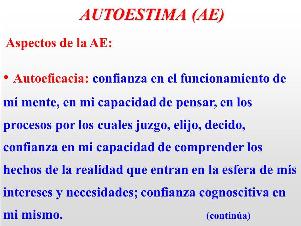 AUTOESTIMA (AE) AUTOESTIMA (AE) Aspectos de la AE: Autoeficacia: confianza en el funcionamiento de mi mente, en mi capacidad de pensar, en los proceso