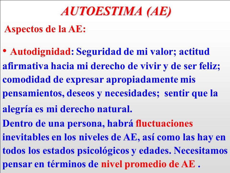 AUTOESTIMA (AE) AUTOESTIMA (AE) Aspectos de la AE: Autodignidad: Seguridad de mi valor; actitud afirmativa hacia mi derecho de vivir y de ser feliz; c