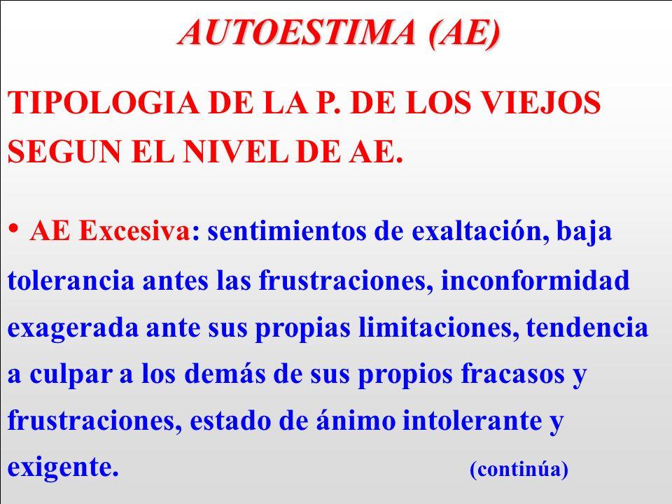 AUTOESTIMA (AE) AUTOESTIMA (AE) TIPOLOGIA DE LA P. DE LOS VIEJOS SEGUN EL NIVEL DE AE. AE Excesiva: sentimientos de exaltación, baja tolerancia antes