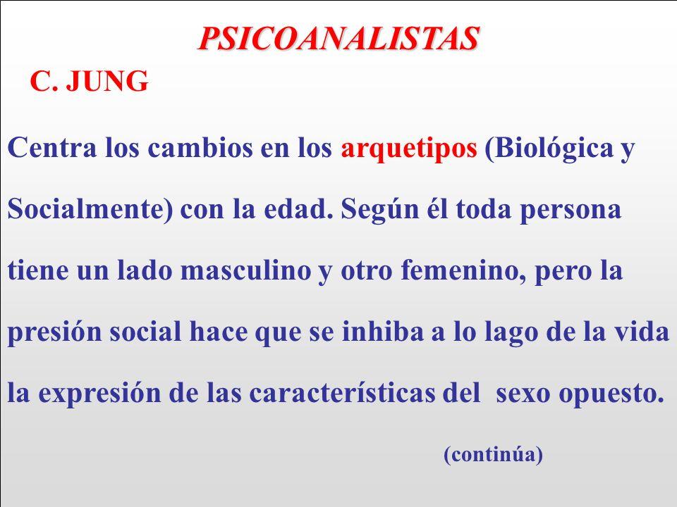 PSICOANALISTAS C. JUNG Centra los cambios en los arquetipos (Biológica y Socialmente) con la edad. Según él toda persona tiene un lado masculino y otr