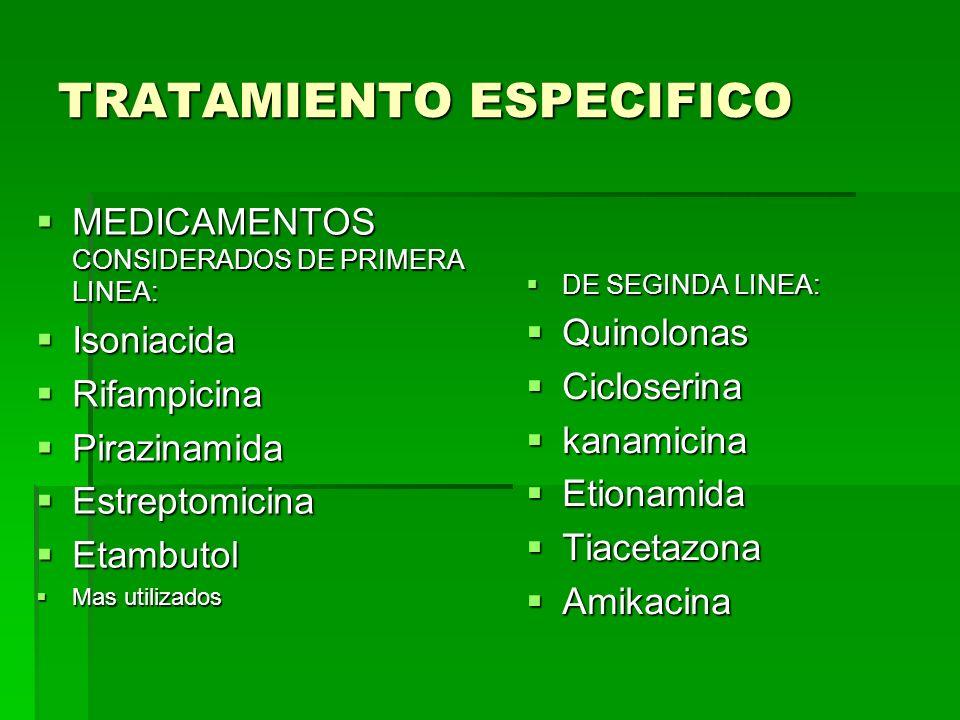 TRATAMIENTO ESPECIFICO MEDICAMENTOS CONSIDERADOS DE PRIMERA LINEA: MEDICAMENTOS CONSIDERADOS DE PRIMERA LINEA: Isoniacida Isoniacida Rifampicina Rifam