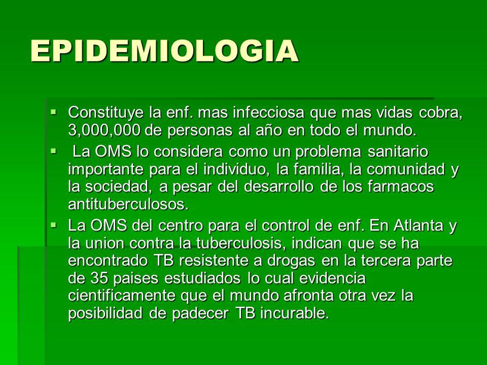 EPIDEMIOLOGIA Constituye la enf. mas infecciosa que mas vidas cobra, 3,000,000 de personas al año en todo el mundo. Constituye la enf. mas infecciosa