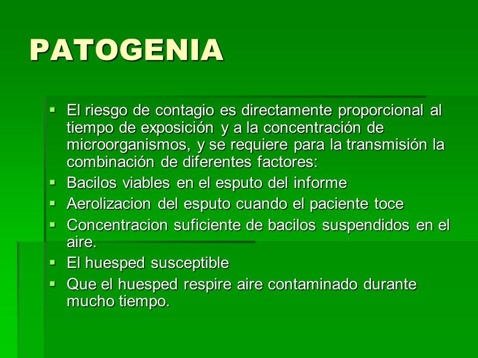 PATOGENIA El riesgo de contagio es directamente proporcional al tiempo de exposición y a la concentración de microorganismos, y se requiere para la tr