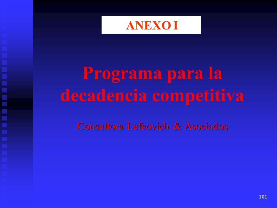 101 Programa para la decadencia competitiva Consultora Lefcovich & Asociados ANEXO I