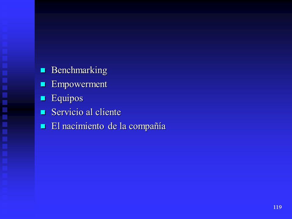 119 Benchmarking Benchmarking Empowerment Empowerment Equipos Equipos Servicio al cliente Servicio al cliente El nacimiento de la compañía El nacimien