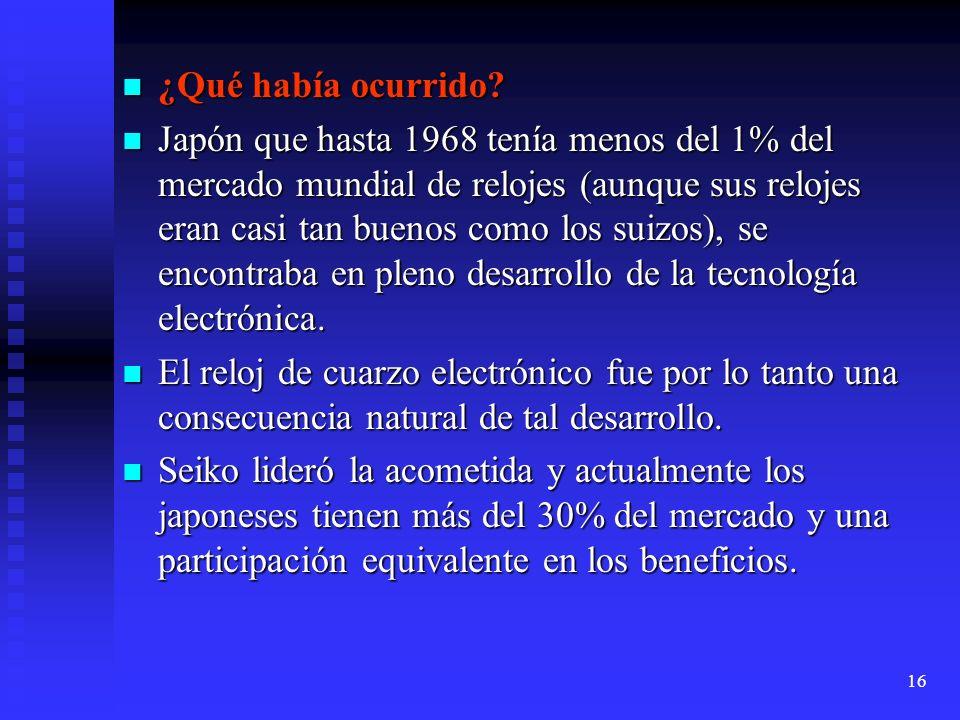 16 ¿Qué había ocurrido? ¿Qué había ocurrido? Japón que hasta 1968 tenía menos del 1% del mercado mundial de relojes (aunque sus relojes eran casi tan