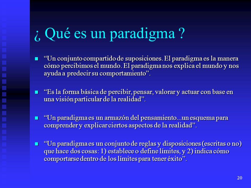 20 ¿ Qué es un paradigma ? Un conjunto compartido de suposiciones. El paradigma es la manera cómo percibimos el mundo. El paradigma nos explica el mun
