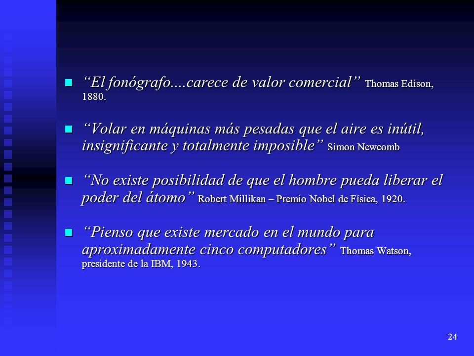 24 El fonógrafo....carece de valor comercial Thomas Edison, 1880. El fonógrafo....carece de valor comercial Thomas Edison, 1880. Volar en máquinas más