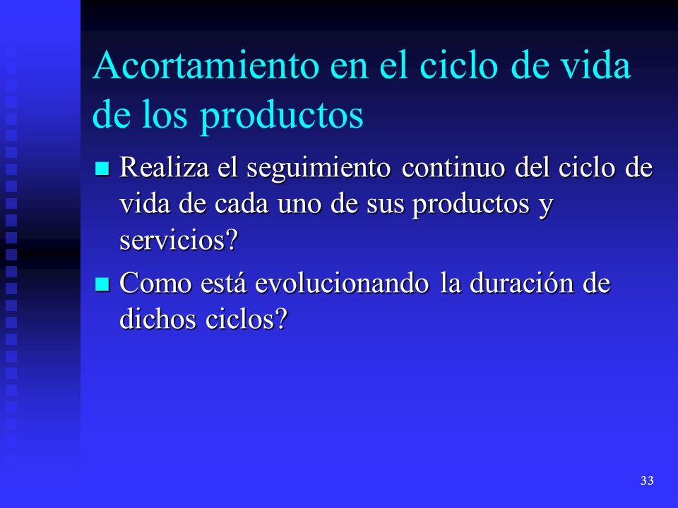 33 Acortamiento en el ciclo de vida de los productos Realiza el seguimiento continuo del ciclo de vida de cada uno de sus productos y servicios? Reali