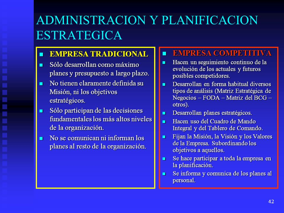 42 ADMINISTRACION Y PLANIFICACION ESTRATEGICA EMPRESA TRADICIONAL EMPRESA TRADICIONAL Sólo desarrollan como máximo planes y presupuesto a largo plazo.