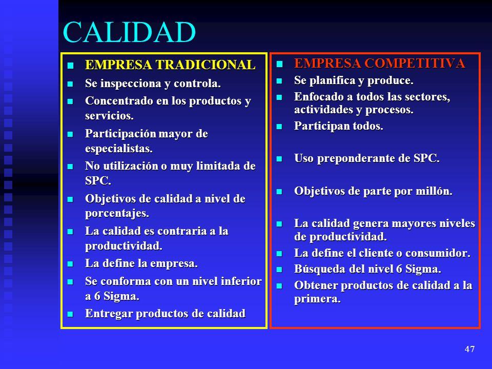 47 CALIDAD EMPRESA TRADICIONAL EMPRESA TRADICIONAL Se inspecciona y controla. Se inspecciona y controla. Concentrado en los productos y servicios. Con