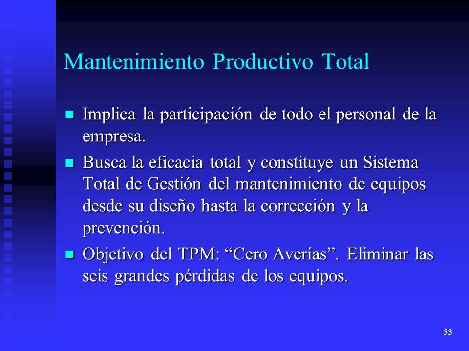 53 Mantenimiento Productivo Total Implica la participación de todo el personal de la empresa. Implica la participación de todo el personal de la empre