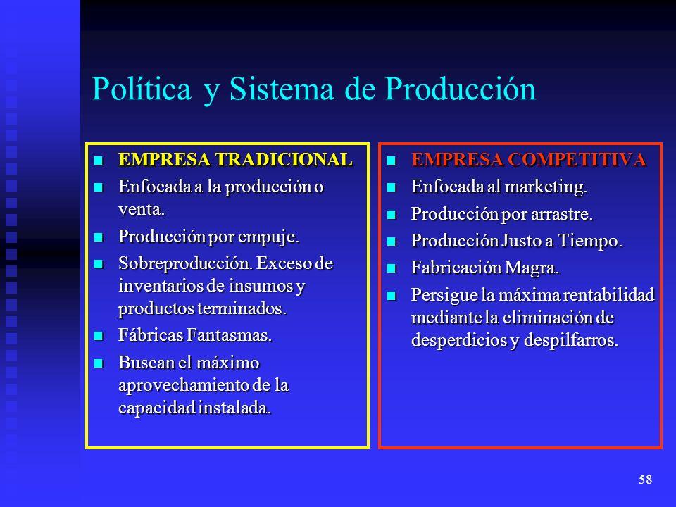 58 Política y Sistema de Producción EMPRESA TRADICIONAL EMPRESA TRADICIONAL Enfocada a la producción o venta. Enfocada a la producción o venta. Produc