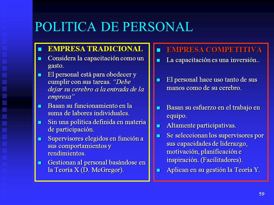 59 POLITICA DE PERSONAL EMPRESA TRADICIONAL EMPRESA TRADICIONAL Considera la capacitación como un gasto. Considera la capacitación como un gasto. El p