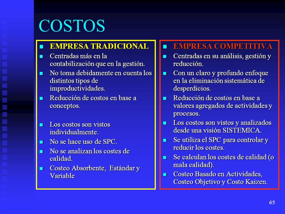 65 COSTOS EMPRESA TRADICIONAL EMPRESA TRADICIONAL Centradas más en la contabilización que en la gestión. Centradas más en la contabilización que en la