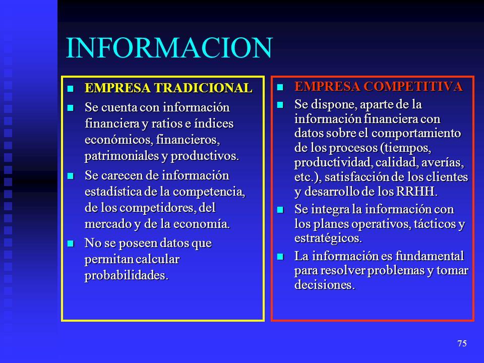 75 INFORMACION EMPRESA TRADICIONAL EMPRESA TRADICIONAL Se cuenta con información financiera y ratios e índices económicos, financieros, patrimoniales
