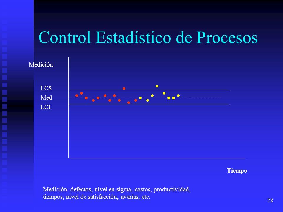 78 Control Estadístico de Procesos Tiempo Medición Medición: defectos, nivel en sigma, costos, productividad, tiempos, nivel de satisfacción, averías,