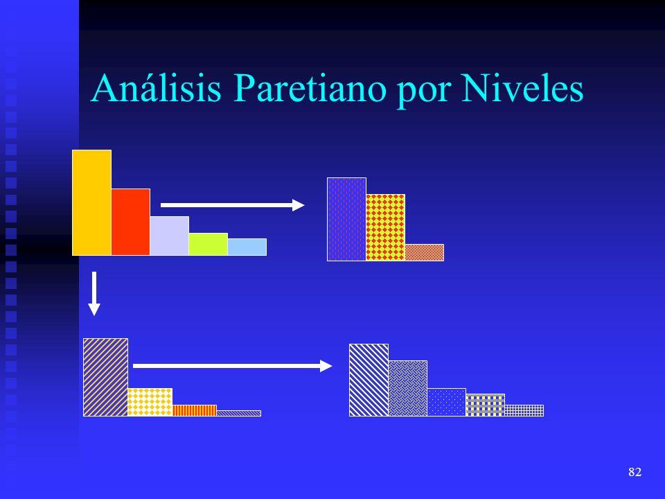 82 Análisis Paretiano por Niveles