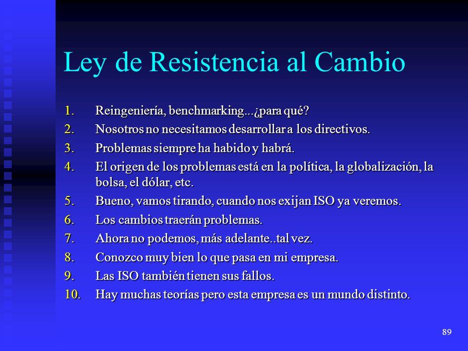 89 Ley de Resistencia al Cambio 1.Reingeniería, benchmarking...¿para qué? 2.Nosotros no necesitamos desarrollar a los directivos. 3.Problemas siempre