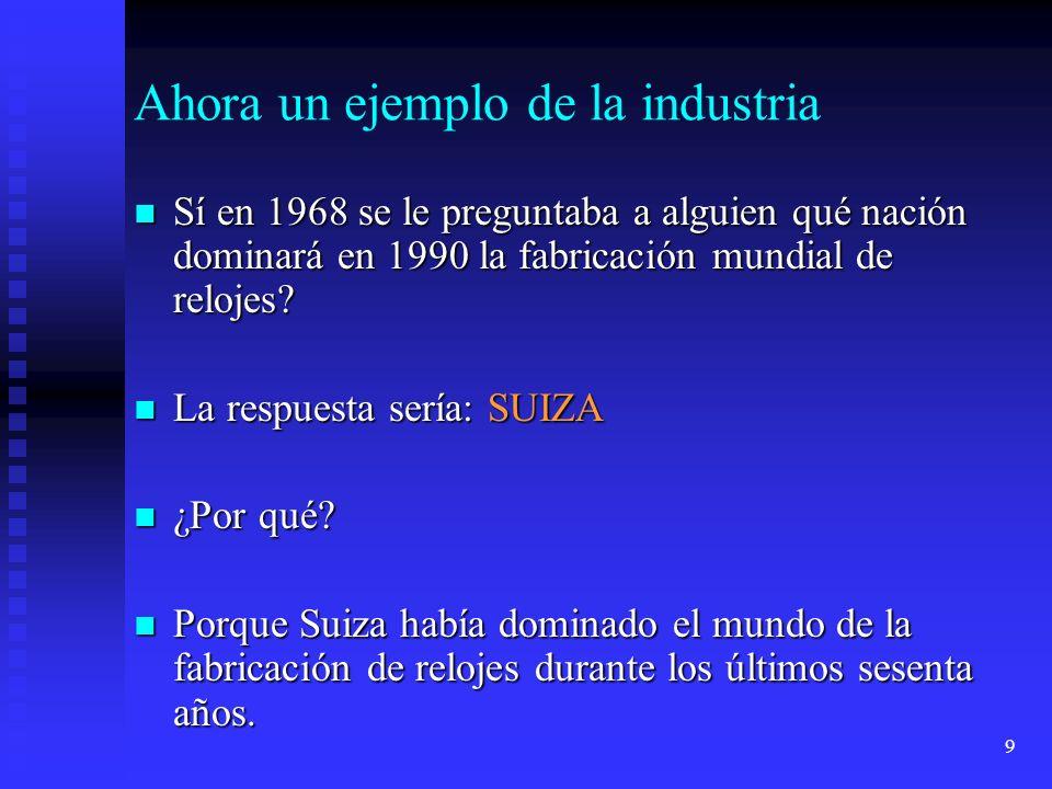 9 Ahora un ejemplo de la industria Sí en 1968 se le preguntaba a alguien qué nación dominará en 1990 la fabricación mundial de relojes? Sí en 1968 se