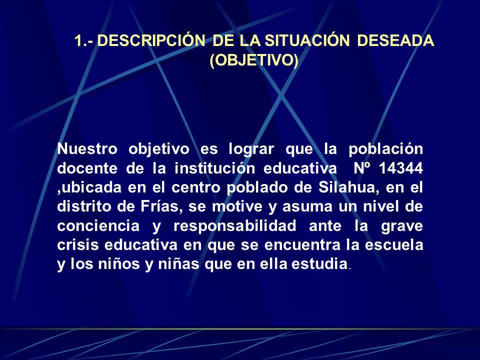 APLICACIÓN PRACTICA DEL COACHING EN LA INSTITUCION EDUCATIVA Nº 14344 SILAHUA – FRIAS AYAVACA CAPITULO II