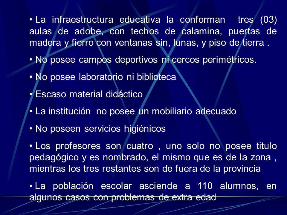 2.- Descripción de la situación actual (área de mejora o dificultad) El centro poblado de Silahua – Frías se encuentra ubicado en la zona andina, al o