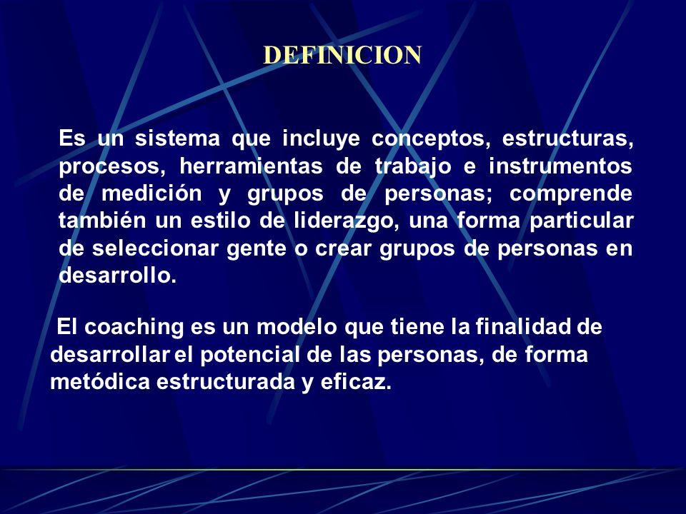 UNIVERSIDAD NACIONAL DE PIURA PROGRAMA DE MAESTRIA EN EDUCACION MENCION EN DOCENCIA UNIVERSITARIA EL COACHING Y SU APLICACIÓN EN LA INSTITUCIÓN EDUCAT