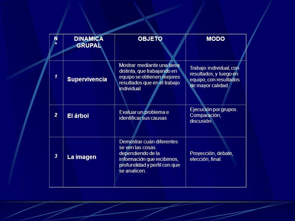4.- Plan acción (plan específico de actuación ) Técnicas creativas como el Brainstorming, la caja de ideas, o el collage creativo Se aplicaran : Se ap