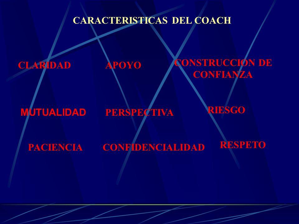 CARACTERISTICAS DEL COACH CLARIDADAPOYO CONSTRUCCION DE CONFIANZA MUTUALIDAD PERSPECTIVA RIESGO PACIENCIACONFIDENCIALIDAD RESPETO