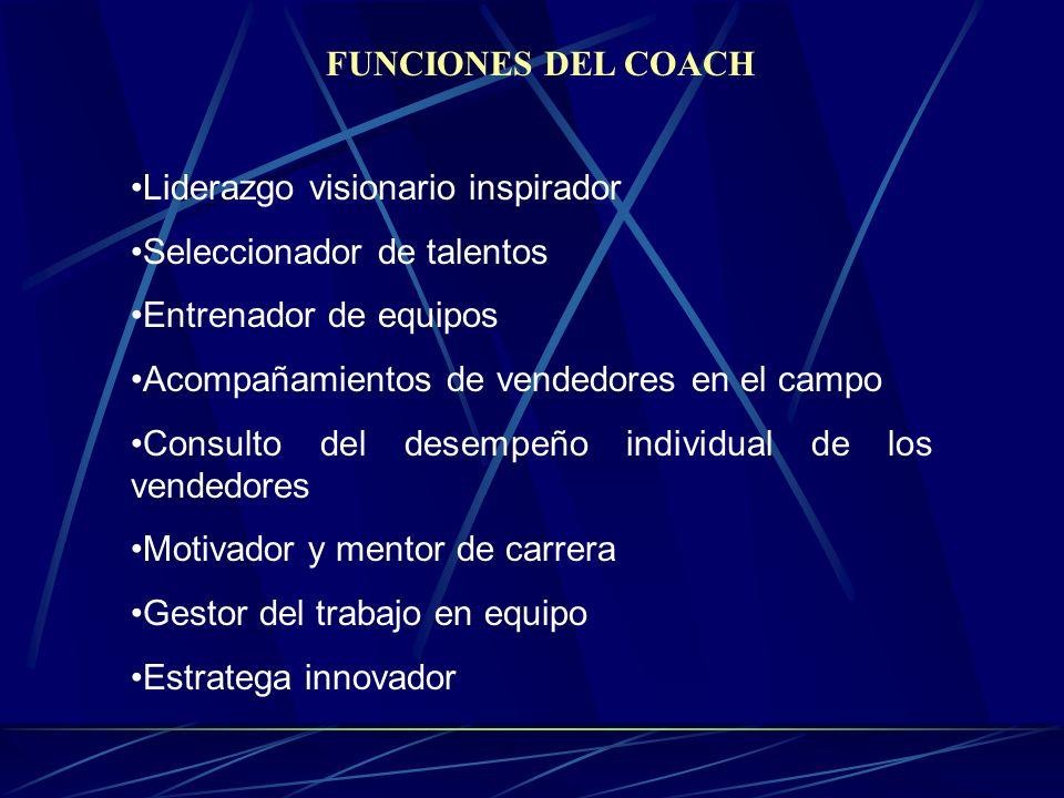 FUNCIONES DEL COACH Liderazgo visionario inspirador Seleccionador de talentos Entrenador de equipos Acompañamientos de vendedores en el campo Consulto del desempeño individual de los vendedores Motivador y mentor de carrera Gestor del trabajo en equipo Estratega innovador