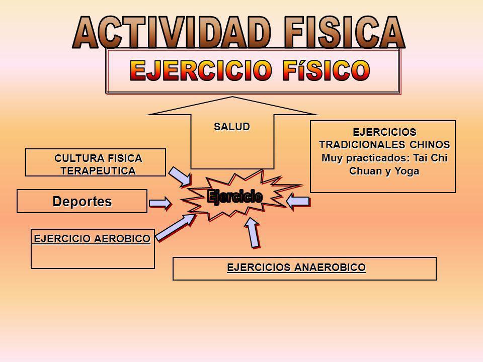 Deportes SALUD EJERCICIOS TRADICIONALES CHINOS Muy practicados: Tai Chi Chuan y Yoga EJERCICIOS ANAEROBICO EJERCICIO AEROBICO EJERCICIO AEROBICO CULTU