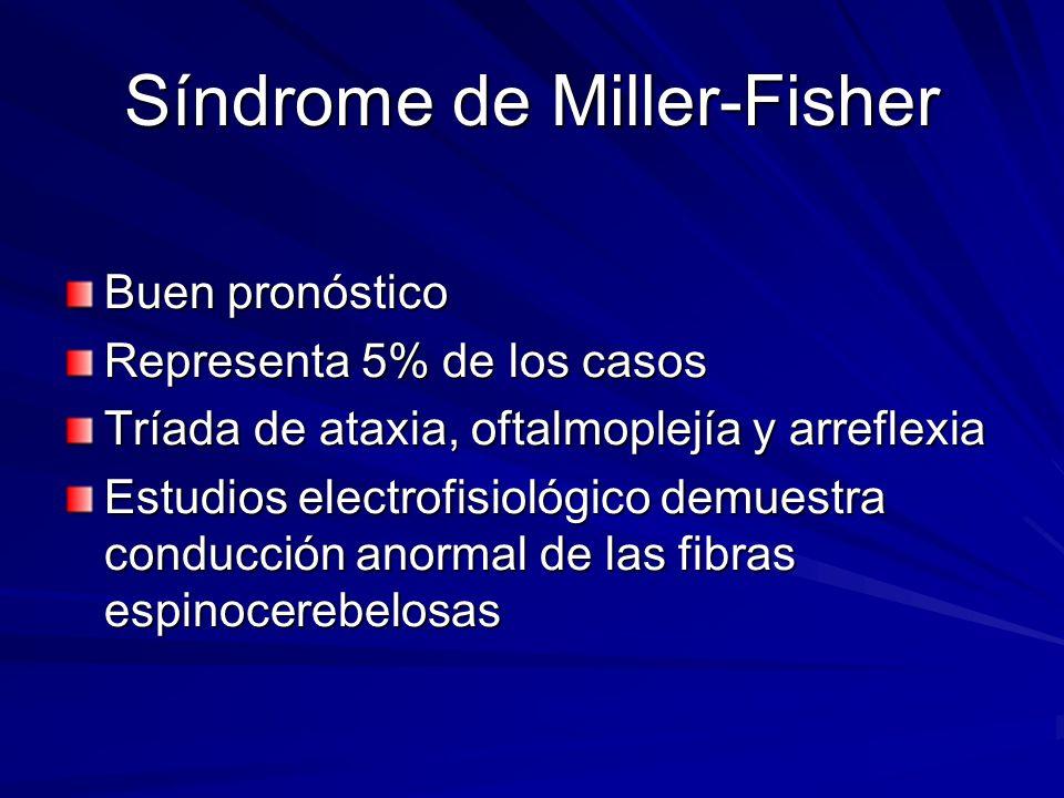 Síndrome de Miller-Fisher Buen pronóstico Representa 5% de los casos Tríada de ataxia, oftalmoplejía y arreflexia Estudios electrofisiológico demuestr