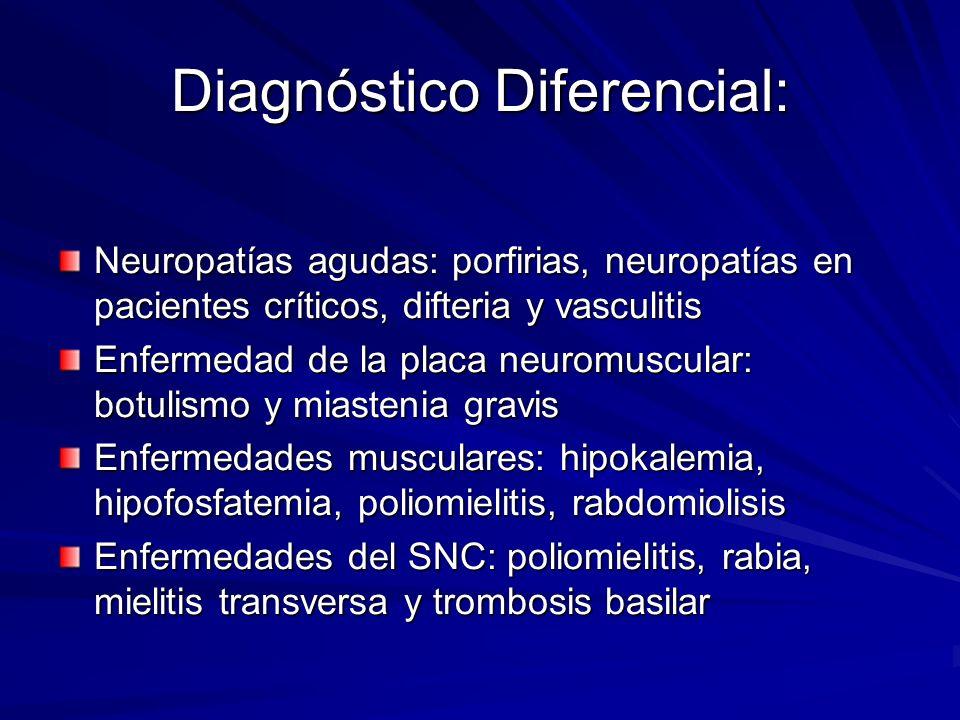 Diagnóstico Diferencial: Neuropatías agudas: porfirias, neuropatías en pacientes críticos, difteria y vasculitis Enfermedad de la placa neuromuscular: