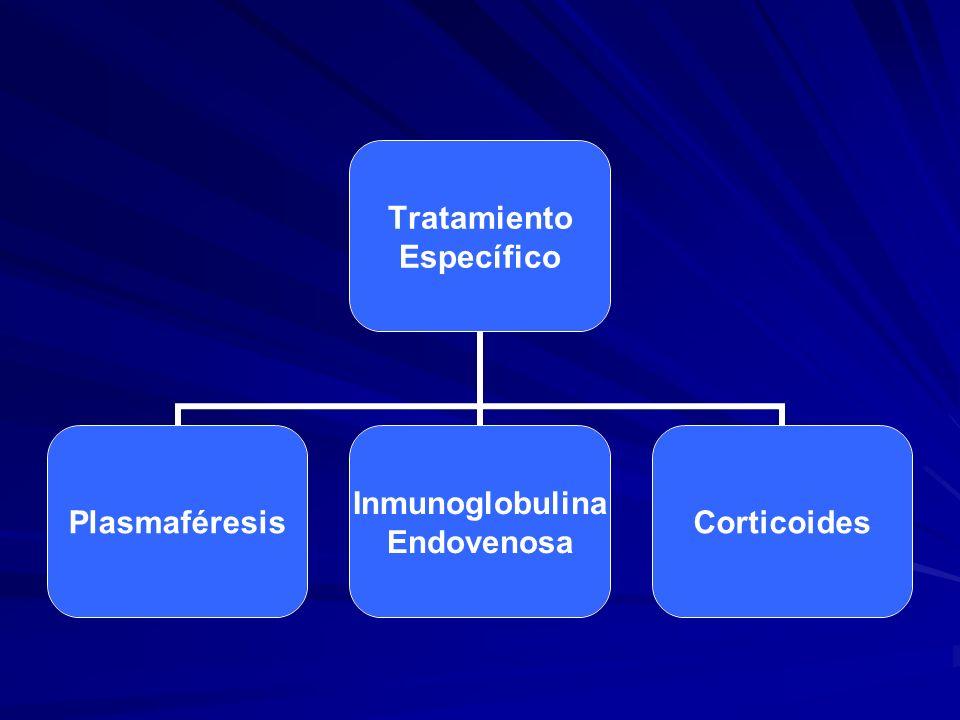 Tratamiento Específico Plasmaféresis Inmunoglobulina Endovenosa Corticoides