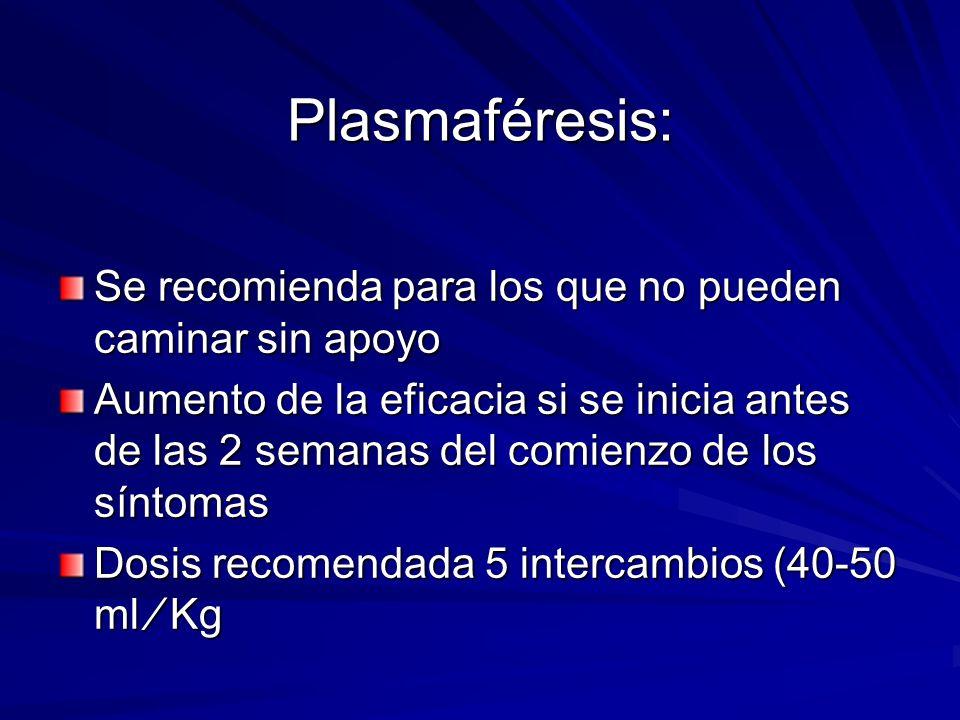 Plasmaféresis: Se recomienda para los que no pueden caminar sin apoyo Aumento de la eficacia si se inicia antes de las 2 semanas del comienzo de los s