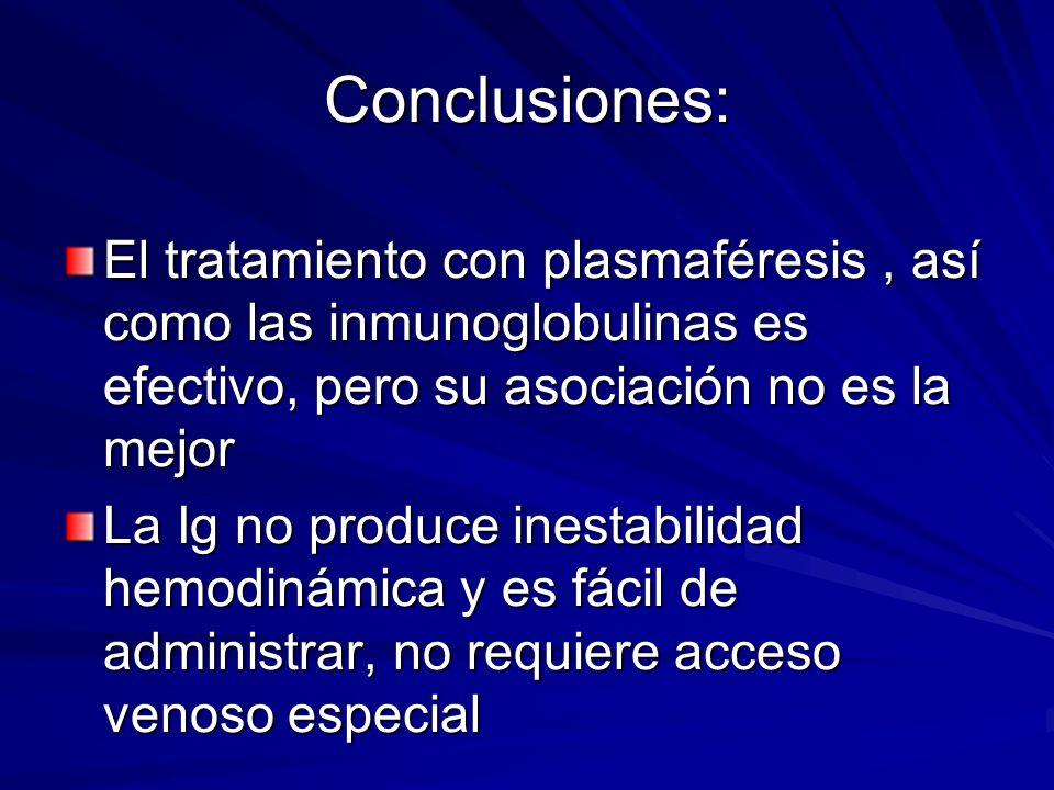 Conclusiones: El tratamiento con plasmaféresis, así como las inmunoglobulinas es efectivo, pero su asociación no es la mejor La Ig no produce inestabi