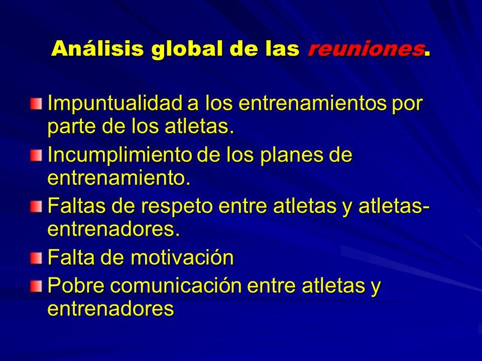 Análisis global de las reuniones. Impuntualidad a los entrenamientos por parte de los atletas. Incumplimiento de los planes de entrenamiento. Faltas d