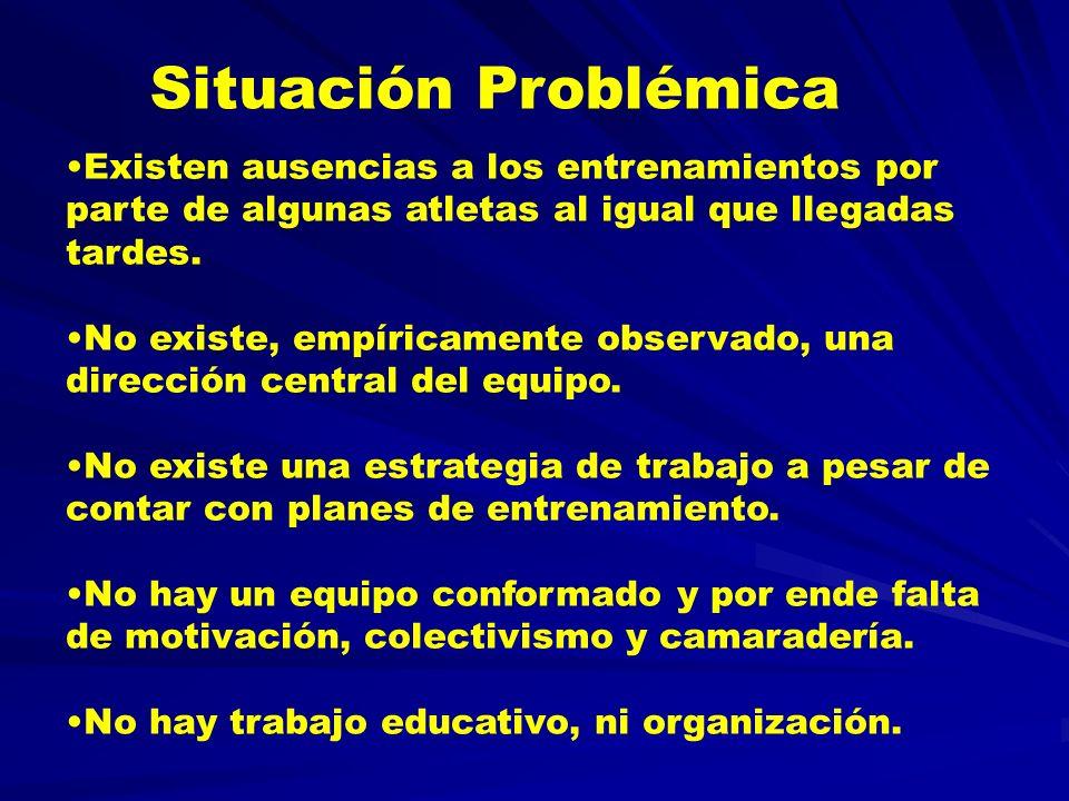 PROBLEMA CIENTÍFICO ¿Cuáles son las deficiencias en el Estilo de Dirección del equipo de Béisbol categoría 13-15 años del municipio Centro Habana, que influyen negativamente en el buen desenvolvimiento del equipo?