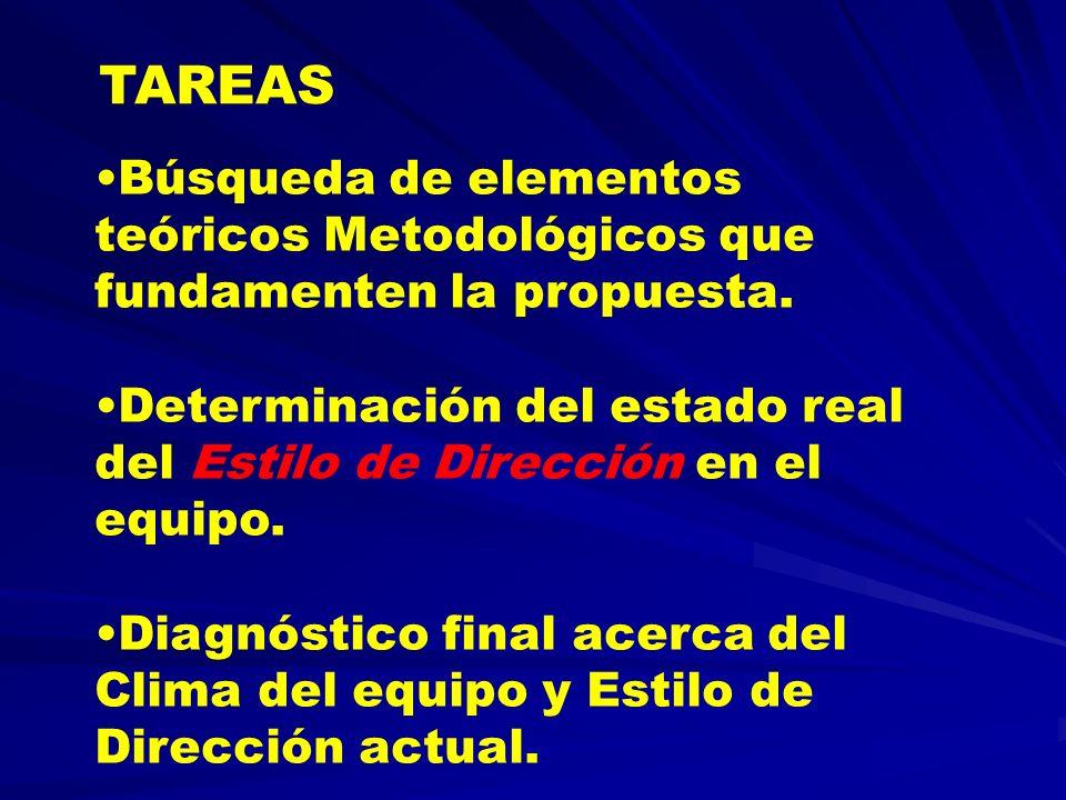 TAREAS Búsqueda de elementos teóricos Metodológicos que fundamenten la propuesta. Determinación del estado real del Estilo de Dirección en el equipo.