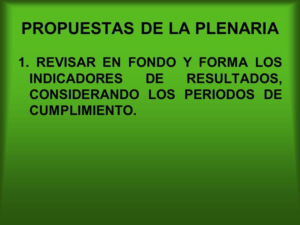 PROPUESTAS DE LA PLENARIA 1.
