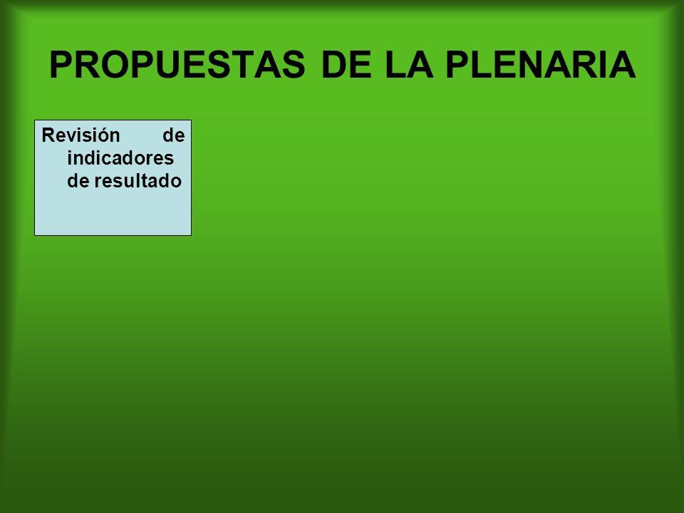 PROPUESTAS DE LA PLENARIA Revisión de indicadores de resultado