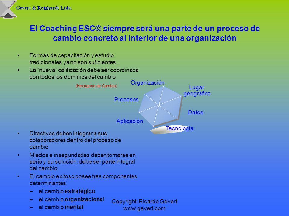 Copyright: Ricardo Gevert www.gevert.com El Coaching ESC© siempre será una parte de un proceso de cambio concreto al interior de una organización Form