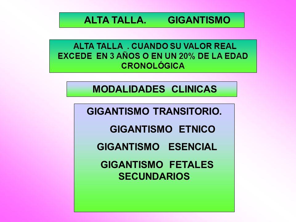 ALTA TALLA. GIGANTISMO ALTA TALLA. CUANDO SU VALOR REAL EXCEDE EN 3 AÑOS O EN UN 20% DE LA EDAD CRONOLÓGICA MODALIDADES CLINICAS GIGANTISMO TRANSITORI